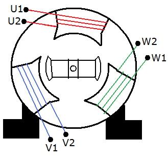 Drehstrom Motor Wicklungen