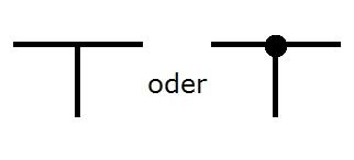 Symbol Abzweigung