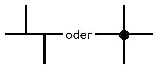 Symbol Doppelabzweigung
