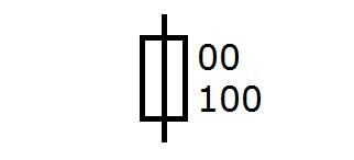 Symbol NHS Schmelzsicherung Grösse 00, 100A
