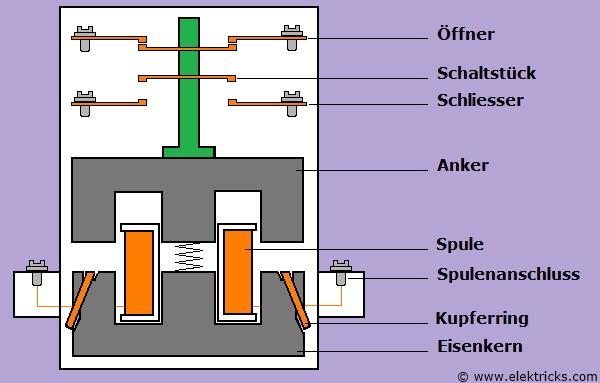Beste Elektrischer Schütz Schaltplan Ideen - Die Besten Elektrischen ...