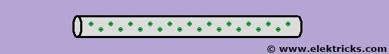 Elektronen im Leiter
