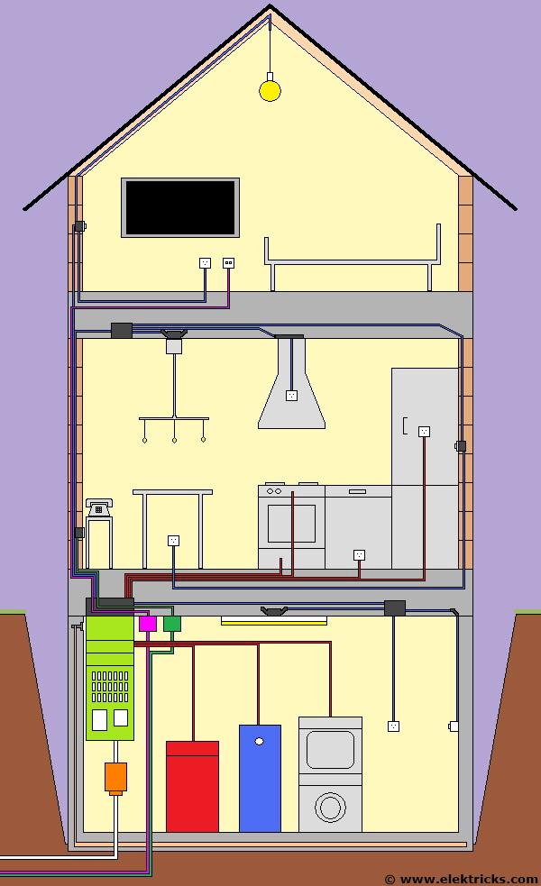 elektroinstallation einfamilienhaus schaltplan geschirrspueler. Black Bedroom Furniture Sets. Home Design Ideas