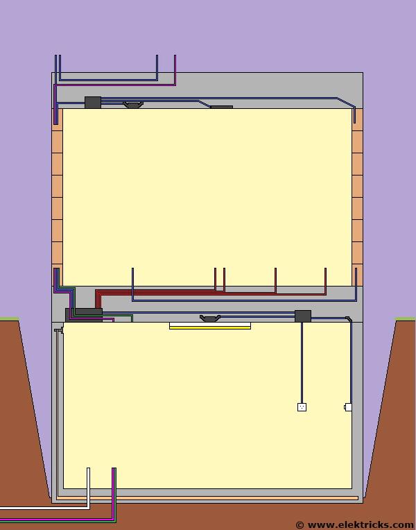 wie verlaufen stromleitungen awesome wie verlaufen stromleitungen in der wand ideas beim. Black Bedroom Furniture Sets. Home Design Ideas