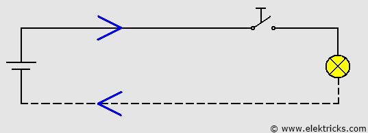 Stromkreis elektroschaltplan