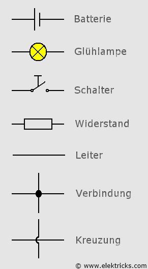 Stromkreis elektroschaltplan elektrosymbole