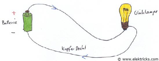 Stromkreis zeichnung 2.1