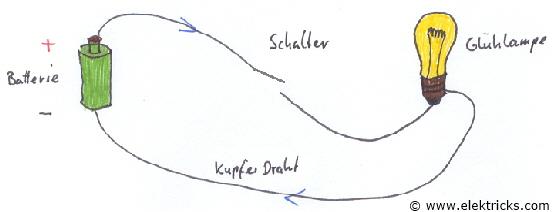 Stromkreis zeichnung 2.2 schalter