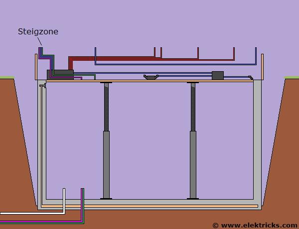 elektroinstallationen im rohbau. Black Bedroom Furniture Sets. Home Design Ideas