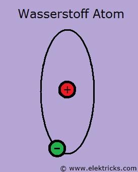 Wasserstof Atom