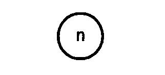 Symbol Drehzahlmesser