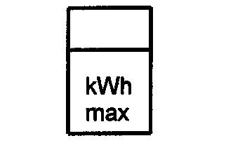 Symbol Kilowattstundenzähler mit Maximumanzeige