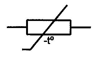 Symbol NTC