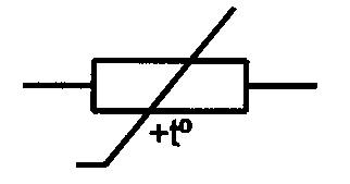 Symbol PTC