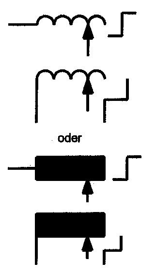 Symbole Spule stufenweise verstellbar