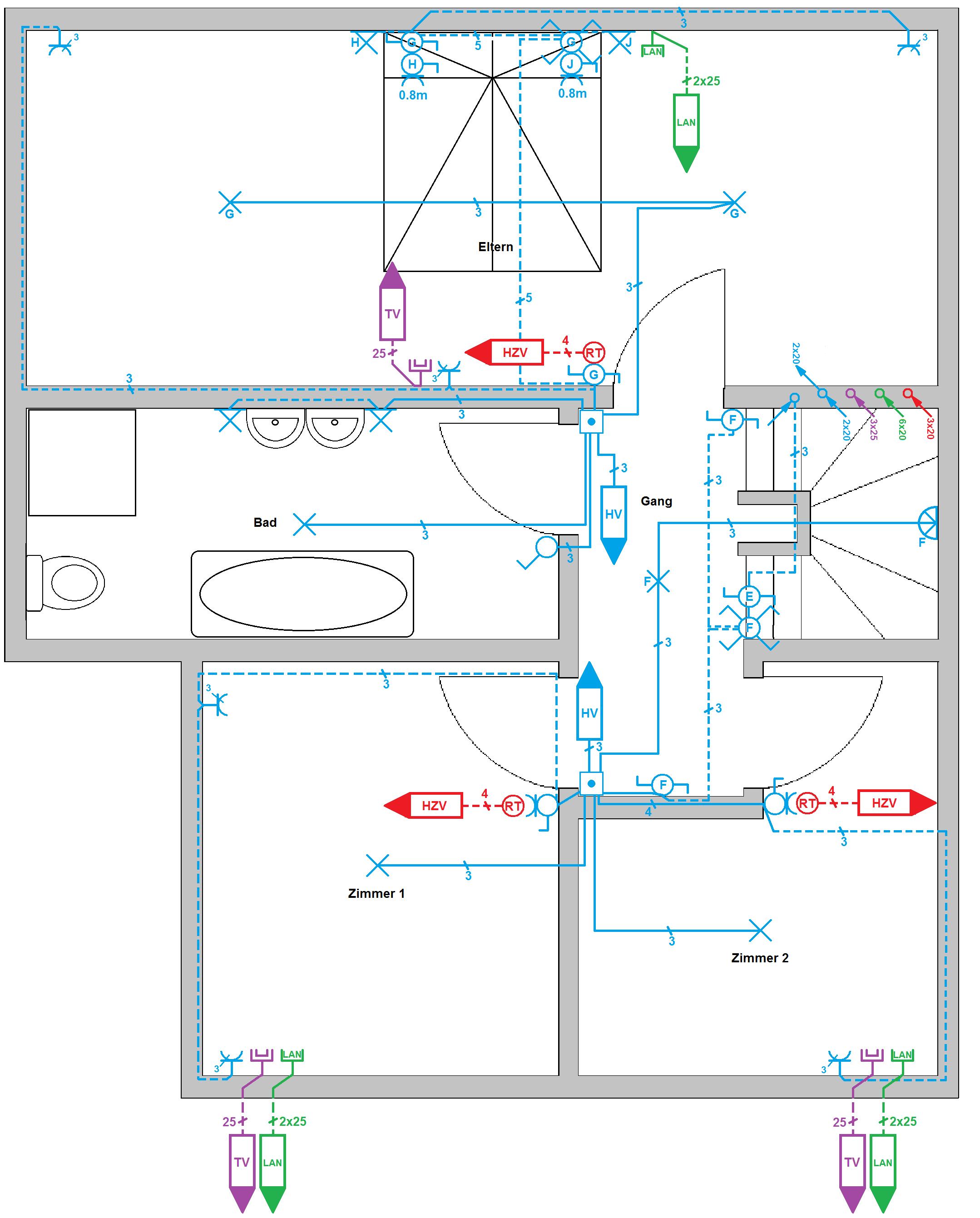 Leitungsplanung Elektro Planung Schritt Fur 12